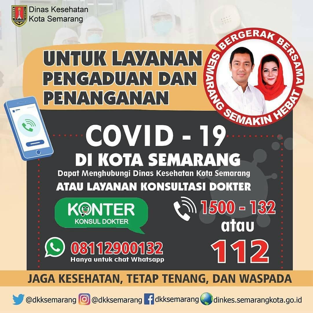 Covid 19 Kota Semarang